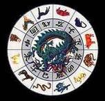 Индианска астрология